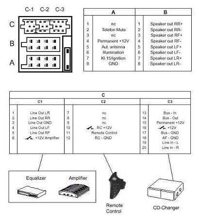 Citroen C3 Picasso Radio Wiring Diagram - Wiring Diagram ...